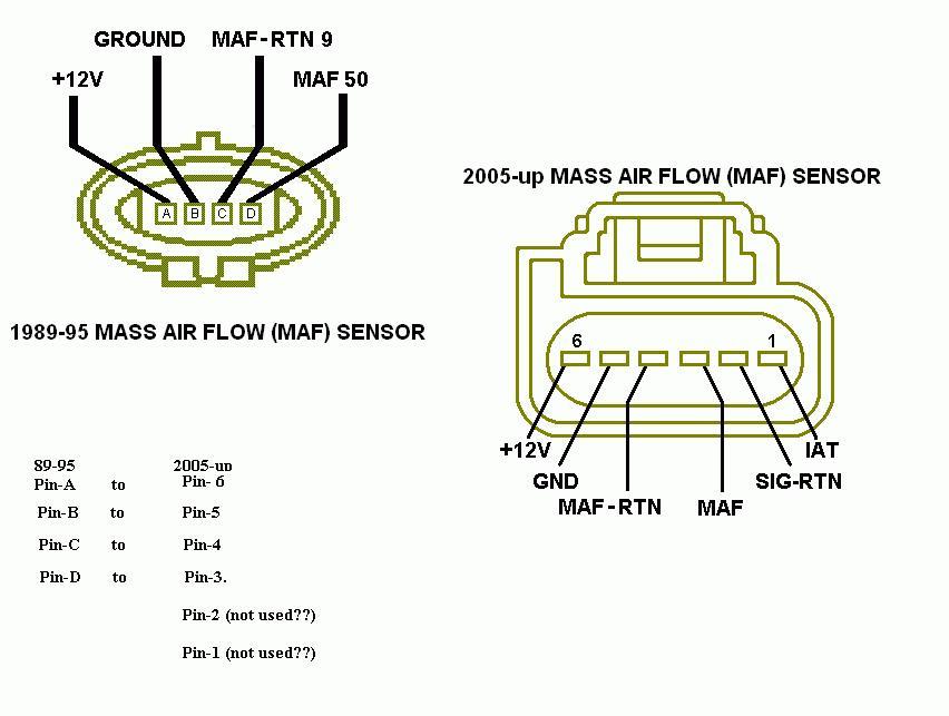Iat sensor wiring diagram get free image about