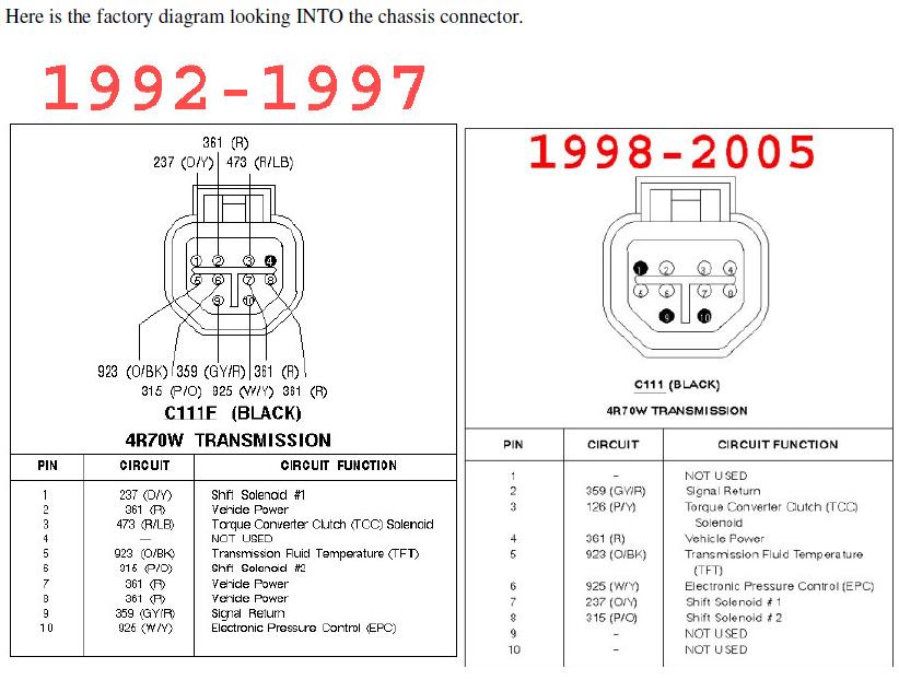4r70w Swap Efidynotuningrhefidynotuning: Ford Aod Transmission Neutral Safety Switch Wiring Diagram At Elf-jo.com
