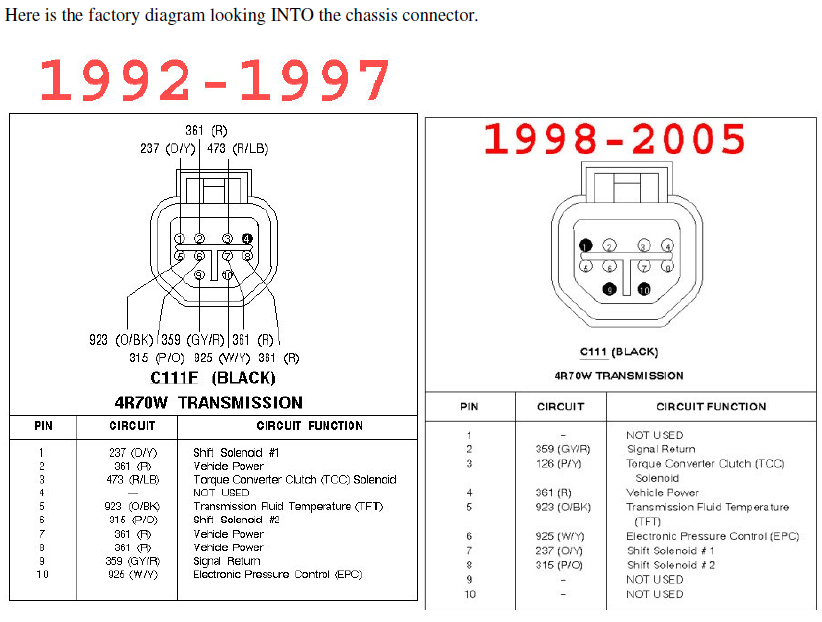 4r70w swap efidynotuning 4r70w bulk pinout asfbconference2016 Choice Image